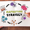 Marketing for Startups: A business within your business