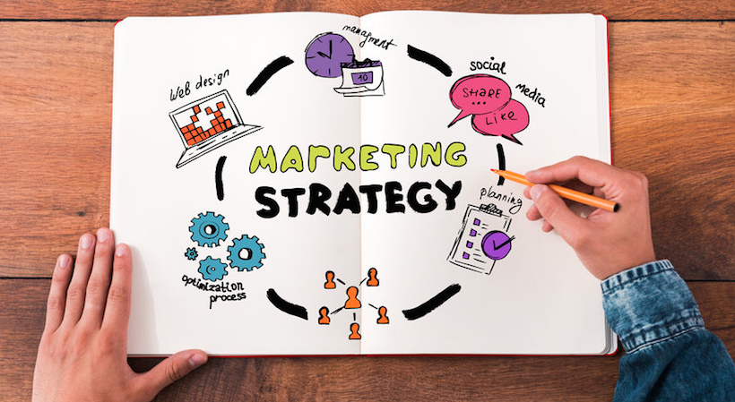 Marketing for Startups: The Holy Trinity of WHAT, HOW and WHY
